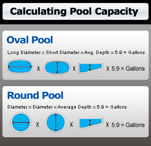 Pool Volume Calculator